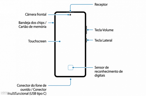 Официальные изображения Samsung Galaxy S10 Lite