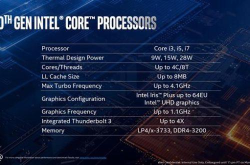 Intel начнет отгружать 28-ваттные Ice Lake до конца квартала, а вот Comet Lake-S могут отложить из-за слишком высокого энергопотребления