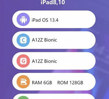 Производительность iPad Pro 2020 — на уровне модели прошлого поколения