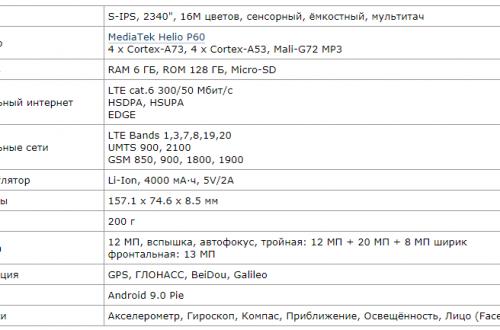 """Смартфон Cubot X20 Pro - флагман """"понарошку"""""""