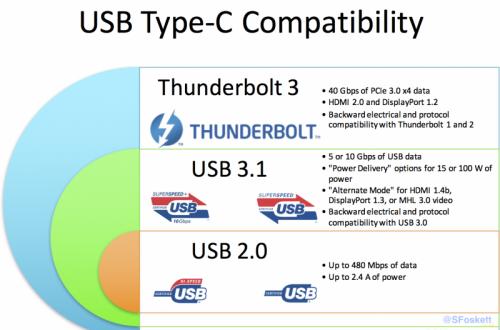 6-в-1 USB Type C хаб - сеть, HDMI, PD