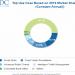 В России разрешили звонки и мобильный интернет даже при нулевом балансе