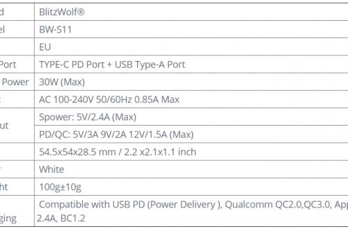 Быстрая зарядка BlitzWolf BW-S11+ подарок угловой USB-Type С за $10.24