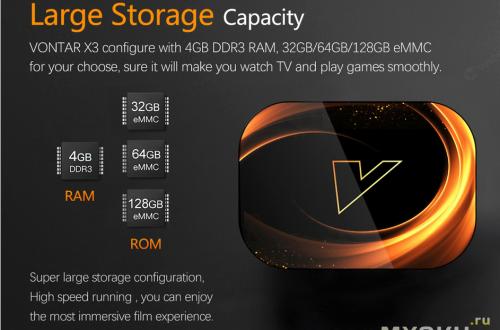 Vontar X3: обзор дешевой Android TV-приставки