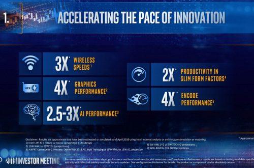 Intel хвастается огромным приростом производительности, который обеспечат процессоры Tiger Lake