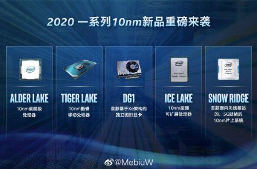 Intel готовит нам очень большой сюрприз? Гетерогенные 10-нанометровые настольные CPU Alder Lake могут выйти уже в этом году