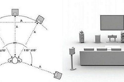 Кронштейны для настенной акустики