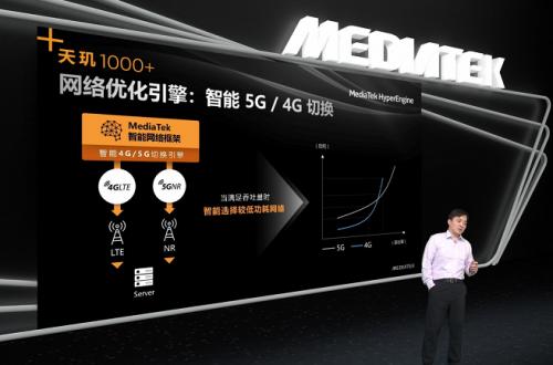 Поддержка двух SIM-карт 5G, 144 Гц и максимальная производительность. Представлена флагманская SoC MediaTek Dimensity 1000+.