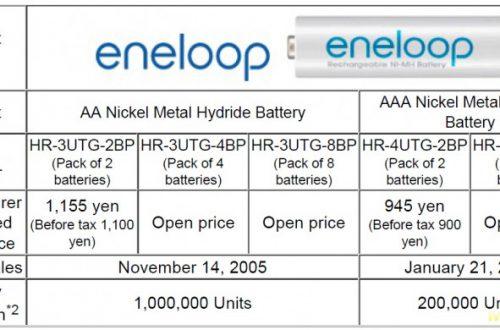 LADDA ААА 500 mAh vs Eneloop Lite ААА 550 mAh. 500+ циклов в режиме 2С-2С