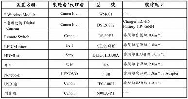 В базе данных одного из азиатских регуляторов замечена камера Canon DS126831