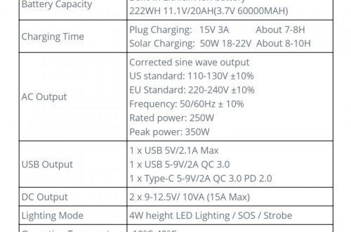 XMUND XD-PS1 - Портативный источник питания на литиевых аккумуляторах 222Вт.ч (3.7В 60000мАч) за 139.99$