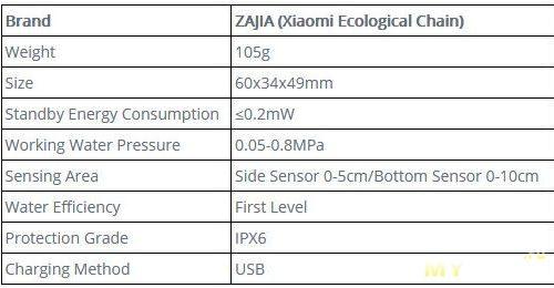 Насадка на кран - автоматический дозатор воды Xiaomi ZAJIA за $14 (+ доставка 0.78)
