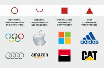 Логотип - уникальная и характерная графическая форма