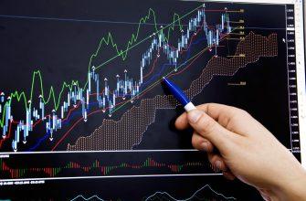 Как быстро и стабильно приобрести доход на Форекс